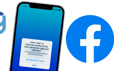 branning group Facebook ios14 advertising pixel marketing